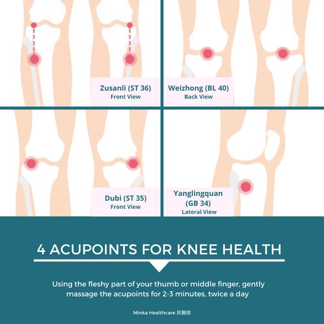 15 Minutes To Pain-free Knees