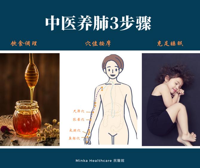 中医养肺3步骤