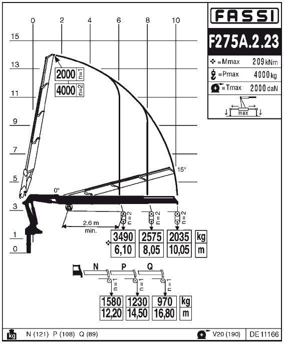 10 metre reach HGV Crane
