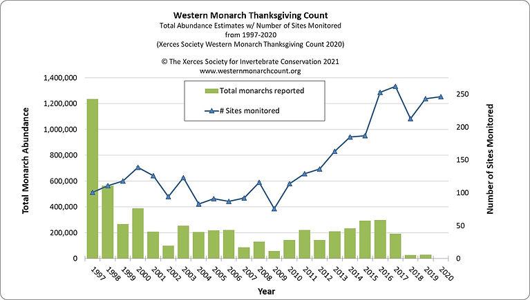WMTC-Data-2020_1.jpg