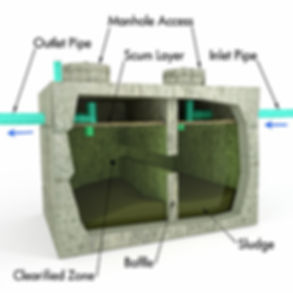 Learn how a septic tank works from American Pumper Septic Tank Maintenance, Repair, & Cleaning