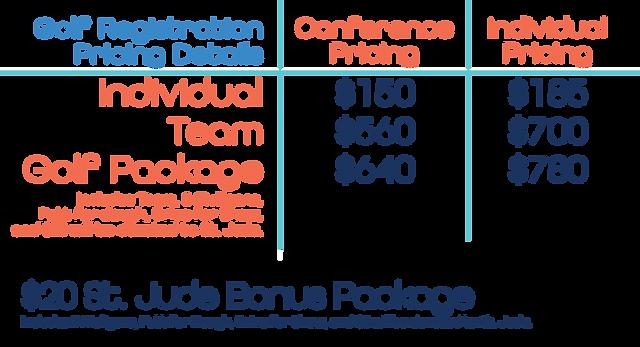 Pricing_Golf Reg.png