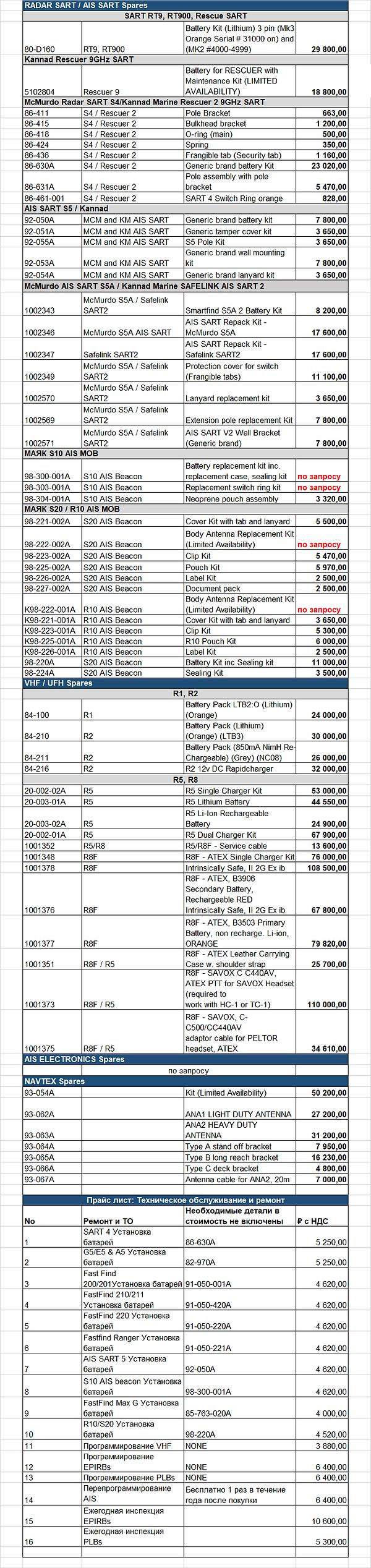 2 McM Price 2021.png