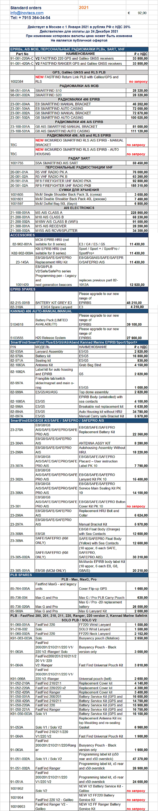 1 McM Price 2021.png