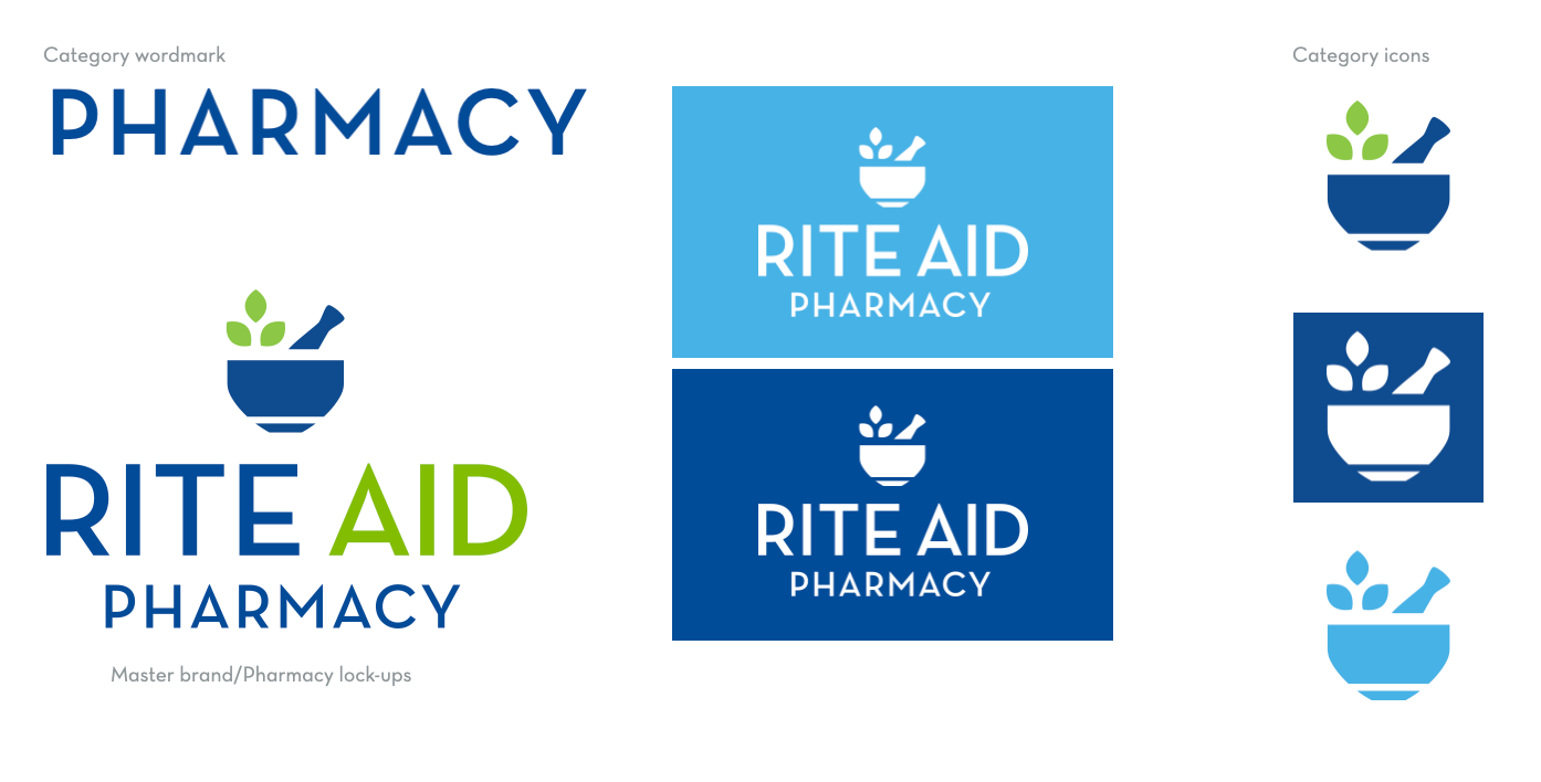 Pharmacy_logos.png