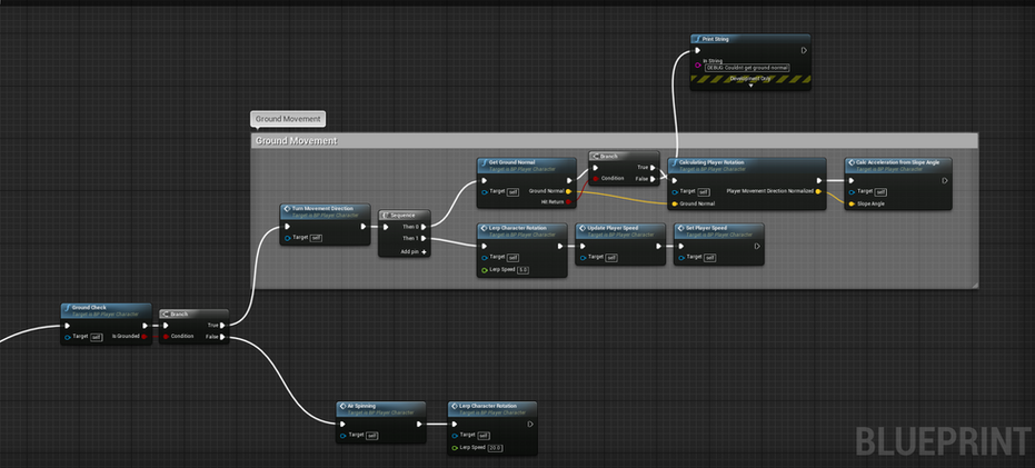 Player-Movement Update Loop