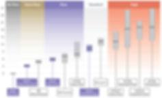 Nipple Flow Range Comparison for B&W.jpg