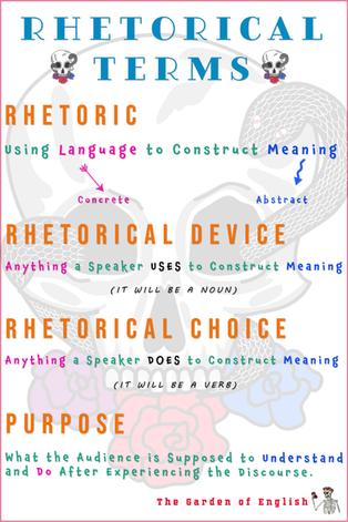 Rhetorical Terms-2-3-WATERMARK.png