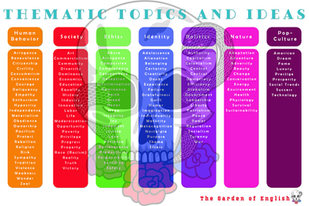 ThematicTopics-wm-redo-1.png