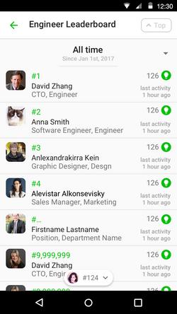 Leaderboard - Discover Hub