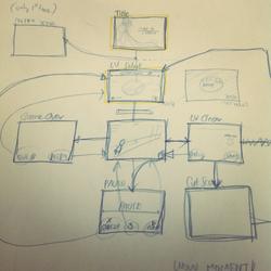 II_InterfaceFlow.png
