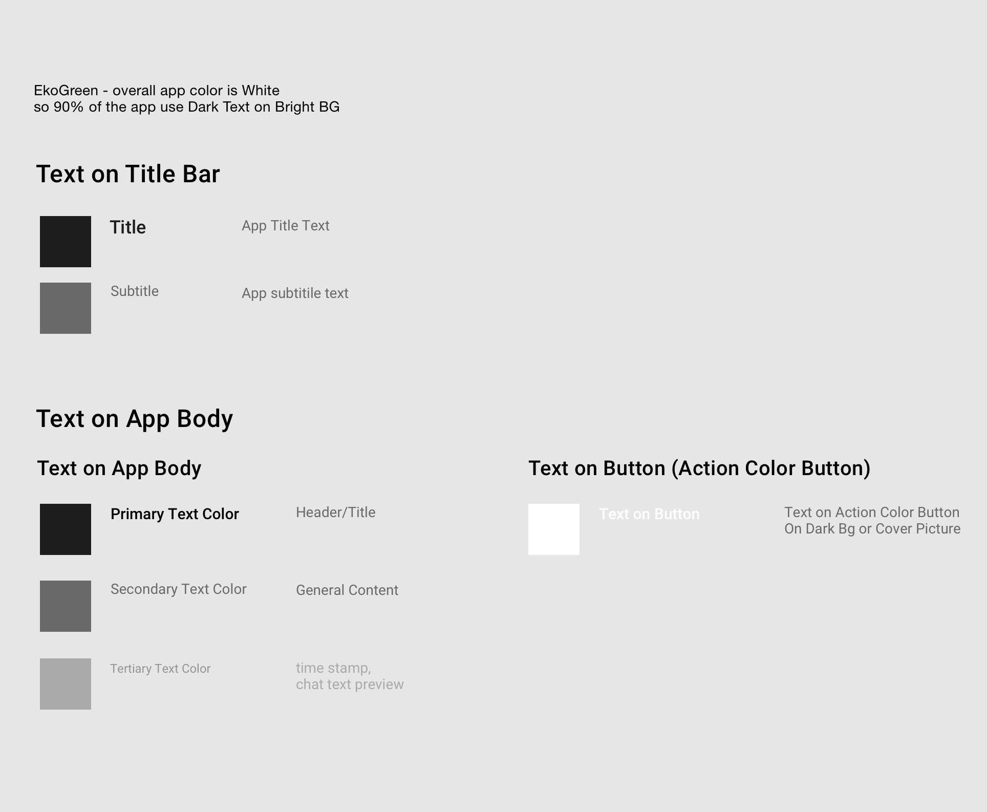 EkoGreen - StyleGuide - Overall Font Guide