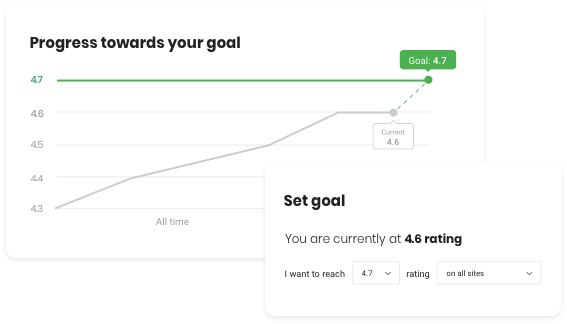 review goals monitoring.png