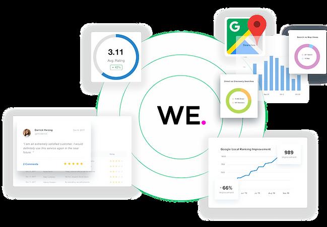 welocal analytics -integration advanced.