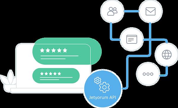 jetyorum API ile müşteri yorumlarınızı i