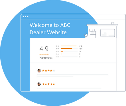 showing customer reviews in web site goo