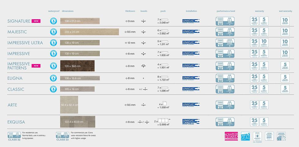 HYBRID 제품 비교