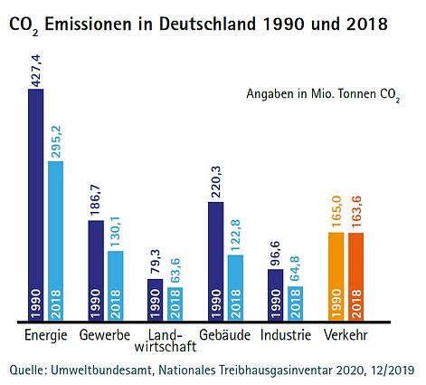 Die Klimabilanz Bild.PNG