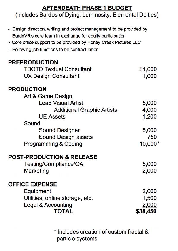 Budget snapshot.png