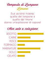 Composta Lamponi & Limone info.jpg