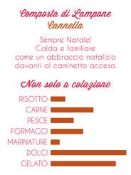 Composta Lamponi & Cannella info.jpg