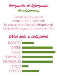 Composta Lamponi & Cardamomo info.jpg