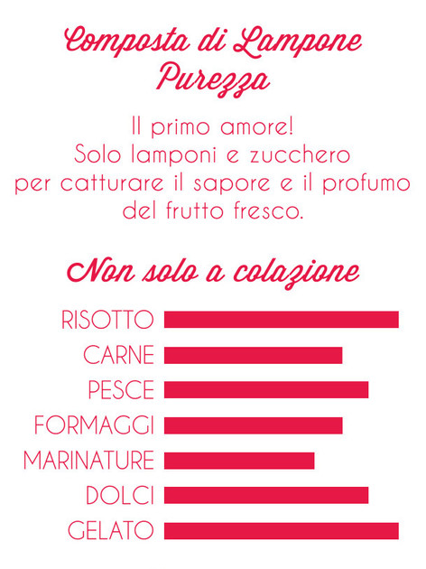 Composta Lamponi in purezza info.jpg