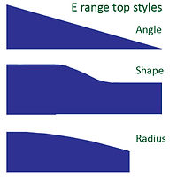 3 clipart shapes of office screen shape top finishes, angle top, wave top & radius top