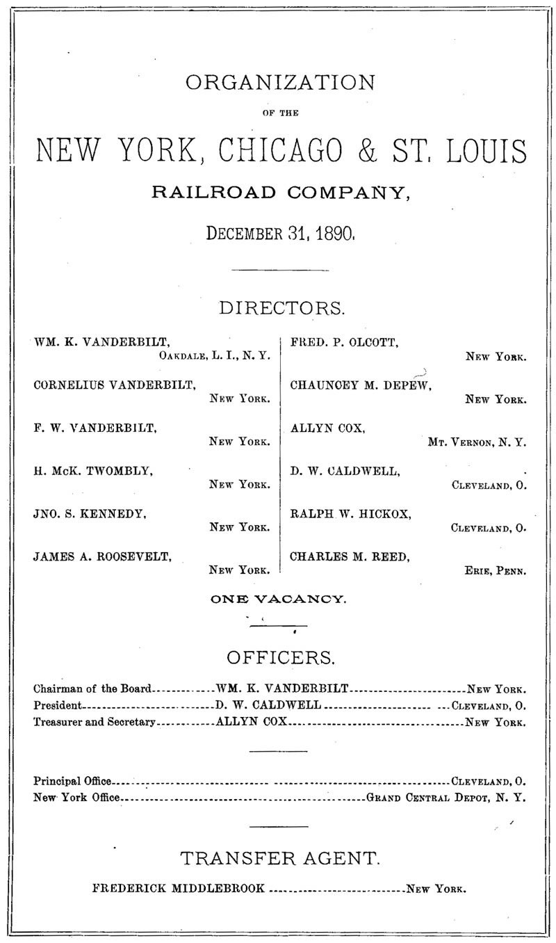 Railroad List of Directors