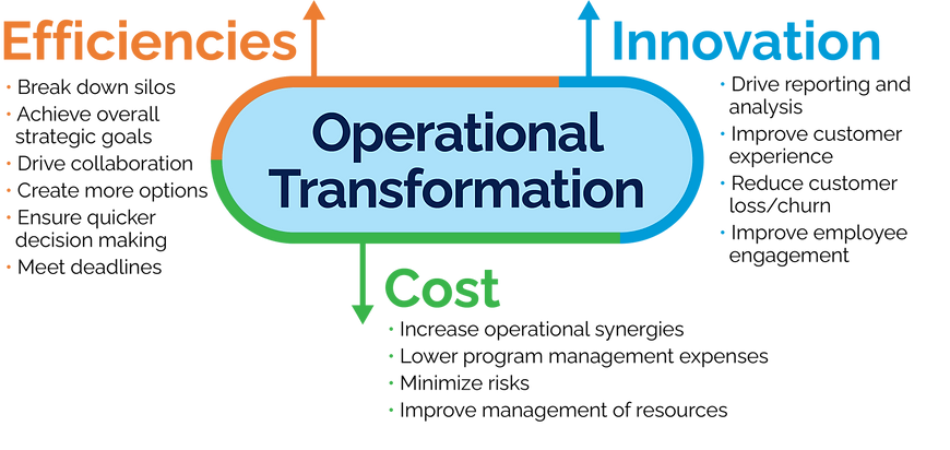 Operational_Transformation_v02_300.png