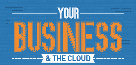 Your Business & The Cloud