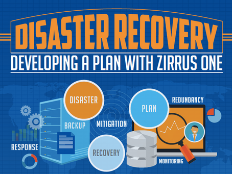 Developing A Disaster Recovery Plan With Zirrus One