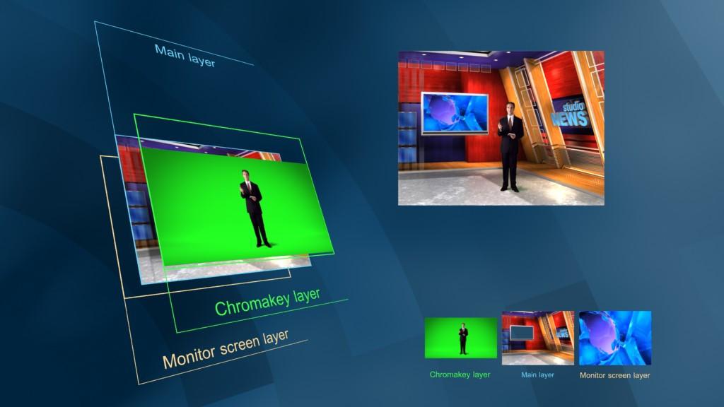 virtual-setsets_chromakey_example2-2.jpg