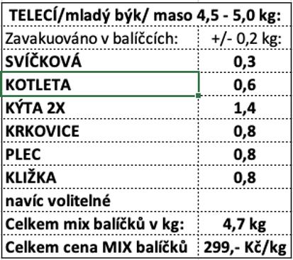 TeleciMix5kg299.png