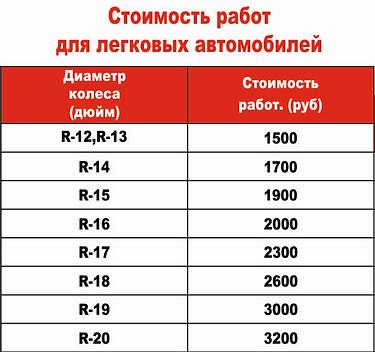 монтаж_легковые_рамка.PNG