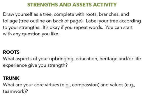 Strengths and Assets Tree