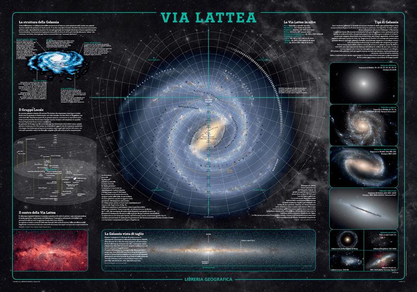Geo4Map Milky Way Poster in Italian