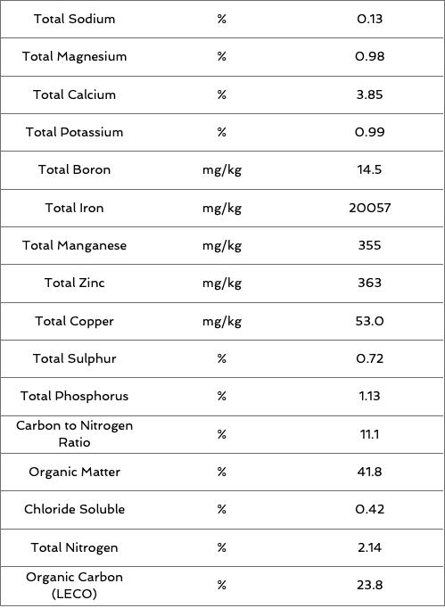 Soil Test.png