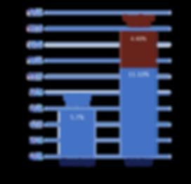 CABG graph.png