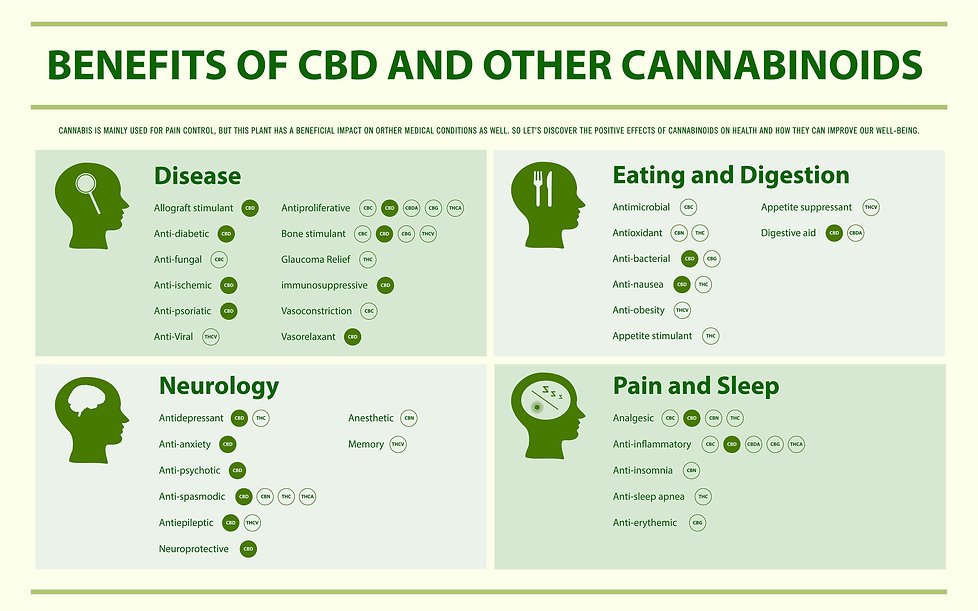 benefits_of_cbd_4.jpg