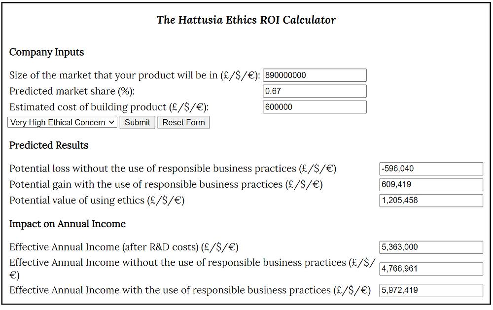 Hattusia Tech Ethics ROI Calculator - Ingest Dooraly