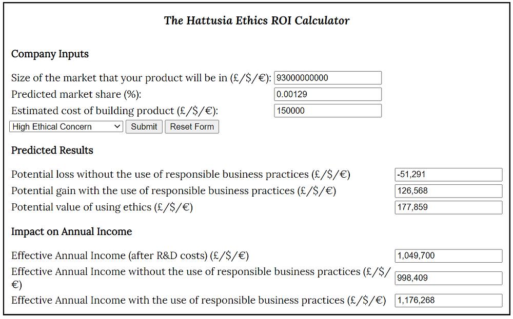 Hattusia Tech Ethics ROI Calculator - SSF