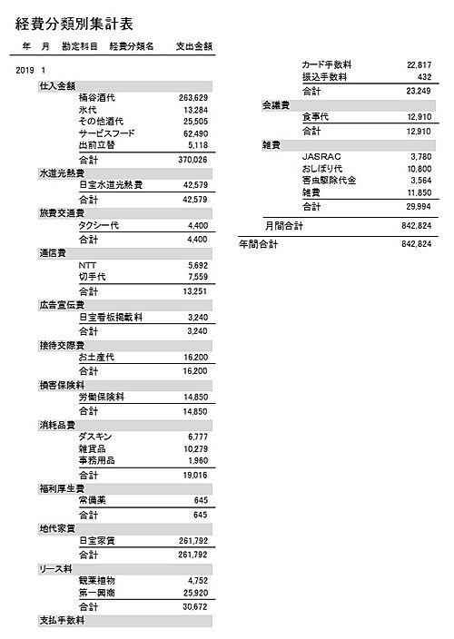 経費分類別集計表.jpg