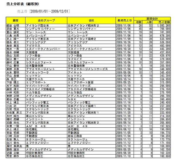 売上分析表.png