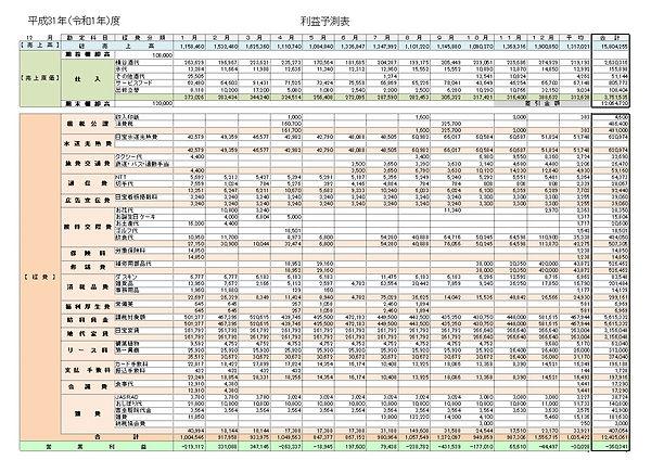 利益予測表.jpg