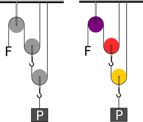 Pulley method.png