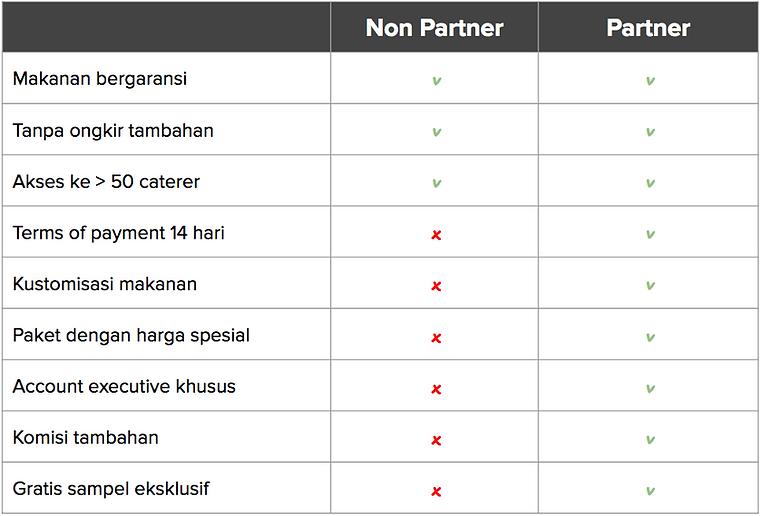event-partnership-kulina.png