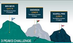 3 peaks challenge.png