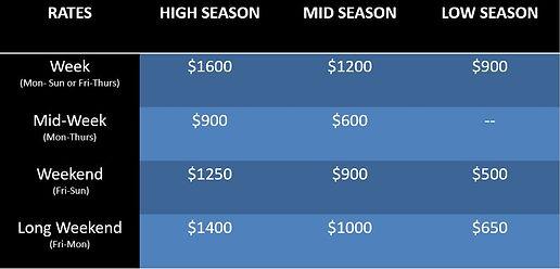 updated 3 bedroom pricing.JPG