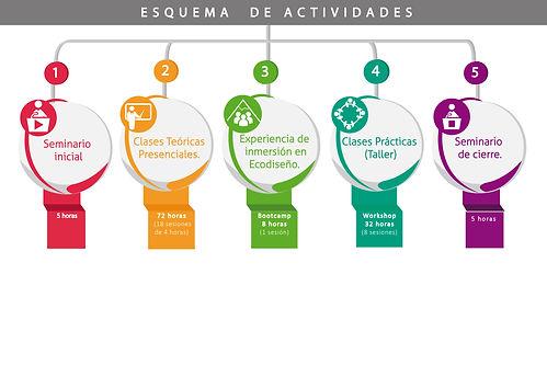ESQUEMA DE ACTIVIDADES.jpg